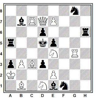 Problema de mate en 2 compuesto por Zdenek Masek (Desafio C.B./D.C.E. 1984)
