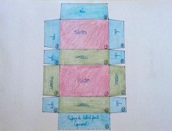 Medidas Lados Caixas Papelão