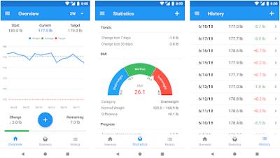 Aplikasi weight loss tracker
