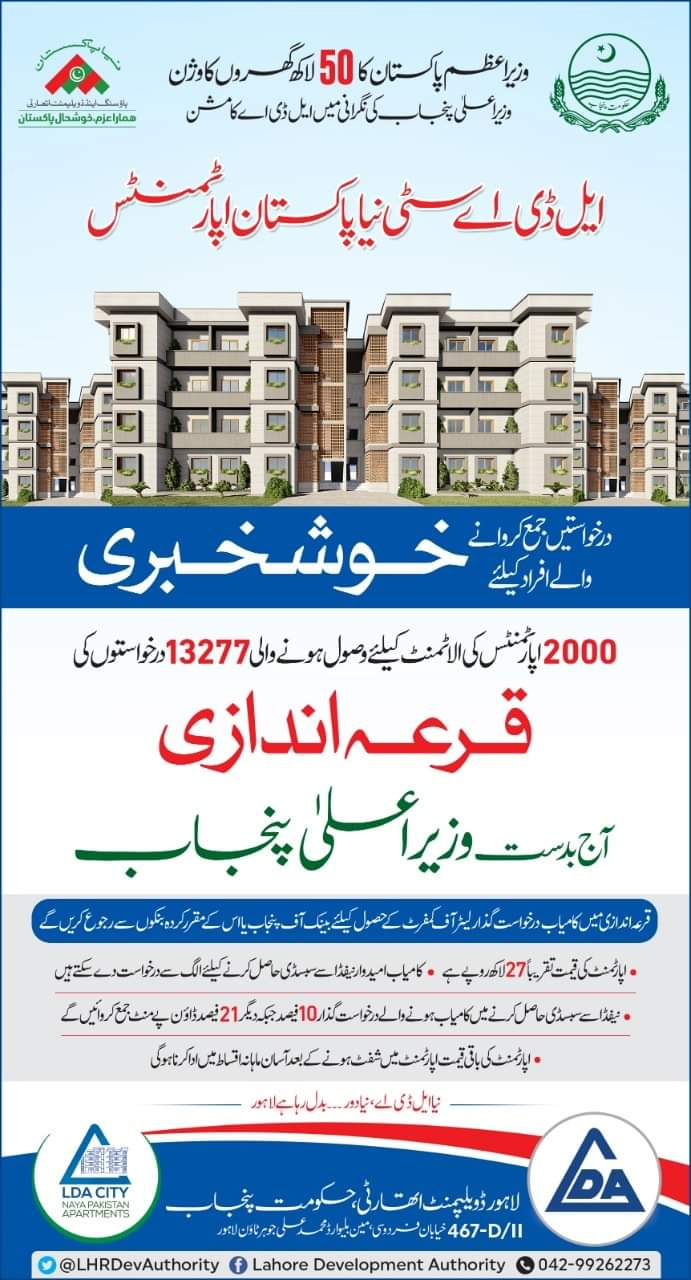 LDA City Naya Pakistan Apartments Result of Balloting