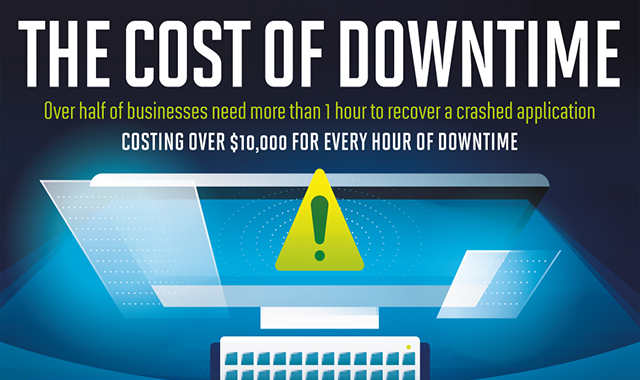 Tackle Downtime With System Monitoring #infographic