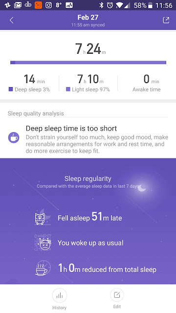 REM sleep charting in Fibromyalgia