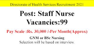 99 Staff Nurse Vacancies in Manipur