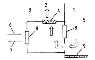 Hình D.5 - Thiết bị chuyển dời C1
