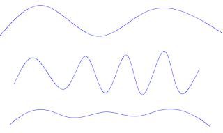 cách vẽ đường cong spline trong autocad