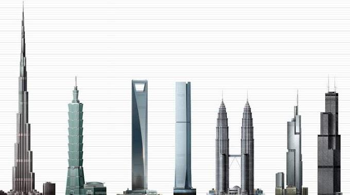أعلى 5 مباني في العالم