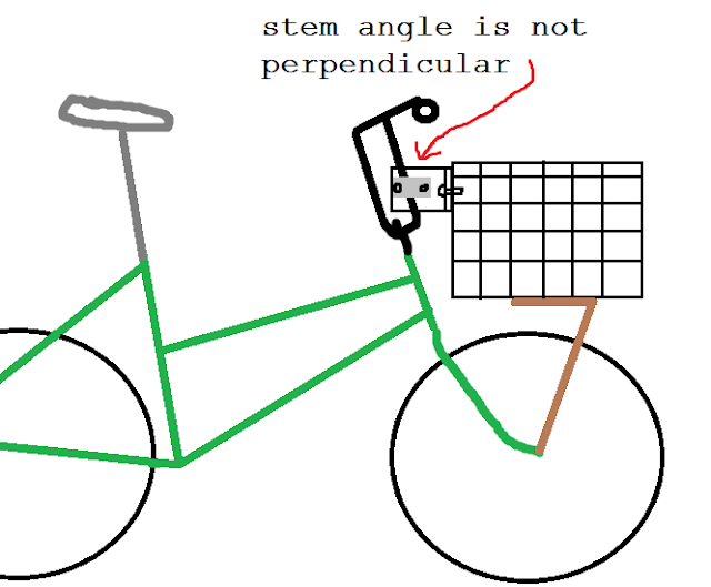 new bike basket mount diagram
