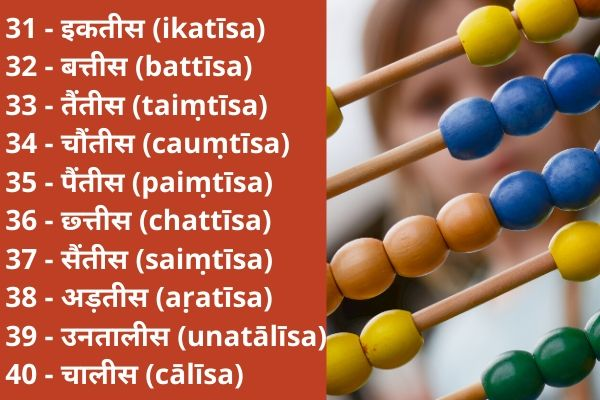 Hindi numbers 31 to 40
