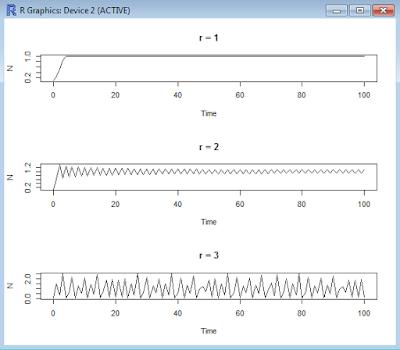 Gambar 6.1 Contoh grafik dari hasil pemanggilan fungsi