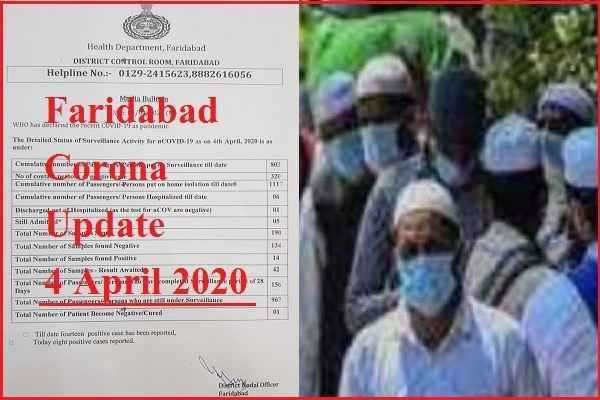 faridabad-corona-virus-update-news-4-april-2020-jamati-markaj