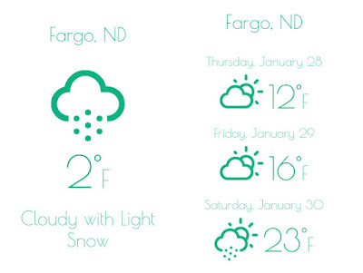 New weather app gadget with current and 3 day forecast