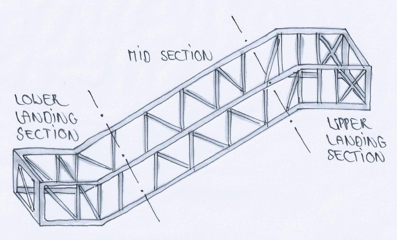 Buckylab How It Works Escalators Escalator Schematic 32 The Truss Is A Hollow Metal Structure Which Bridges Lower And Upper Landings Of Concrete Floors By Making Use Steel Or