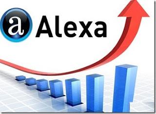 Meningkatkan Peringkat Alexa Anda - Otak atik otak
