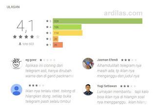 Review ulasan - Telegram Indonesia - Cara Mengatur Ke Bahasa Indonesia