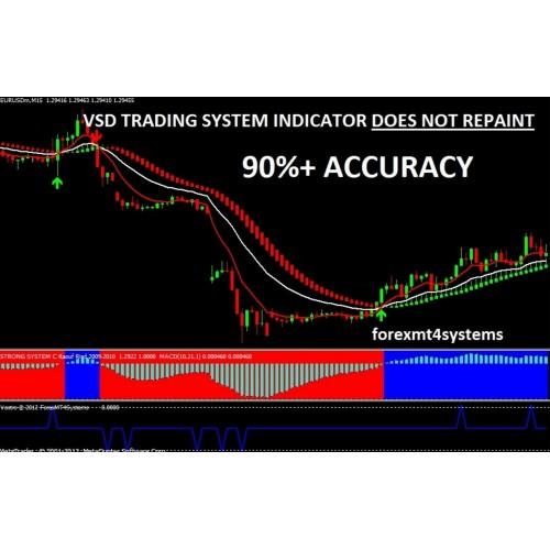 Vsd trading system
