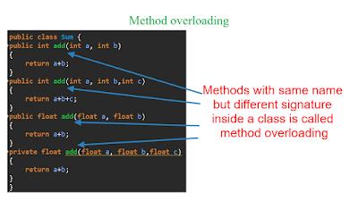 example method overloading