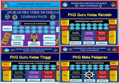 Aplikasi PKG 360 Derajad PAUD,Kelas Rendah, Kelas Tinggi, dan PKG Mapel Revisi 2020