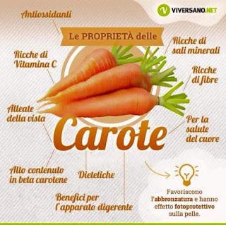Coltivare carote nutrienti (Viversano.net)