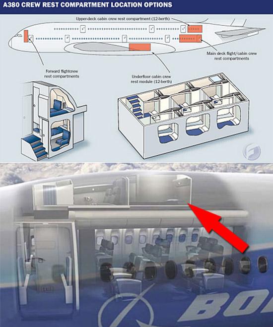 Localização do compartimento secreto da tripulação aviões Boeing e Airbus