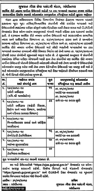 GSSSB RECRUITMENT RE-OPEN TO DATE-1/6/19 TO 30/6/19 BIN SACHIVALAY CLERK & OFFICE ASSISTANT 3043 POSTS 2018/19