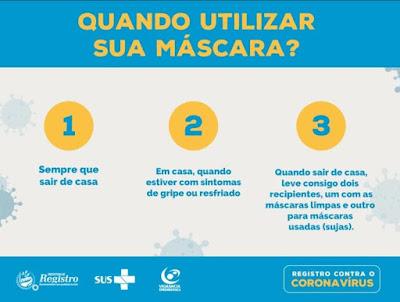 Máscaras contra o coronavírus: quem, quando, onde e como usar