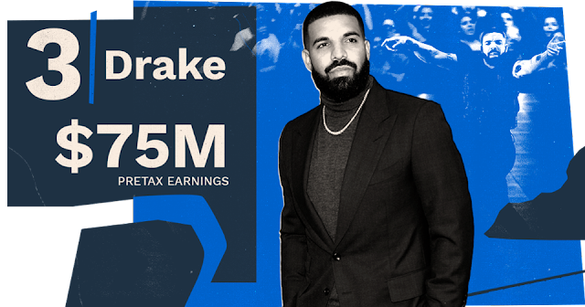 Drake ($75 million)