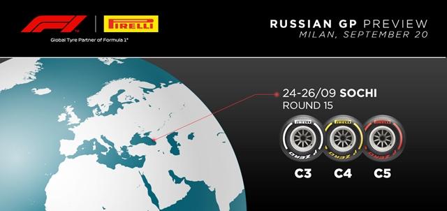 FÓRMULA 1: Preview do GP da Rússia