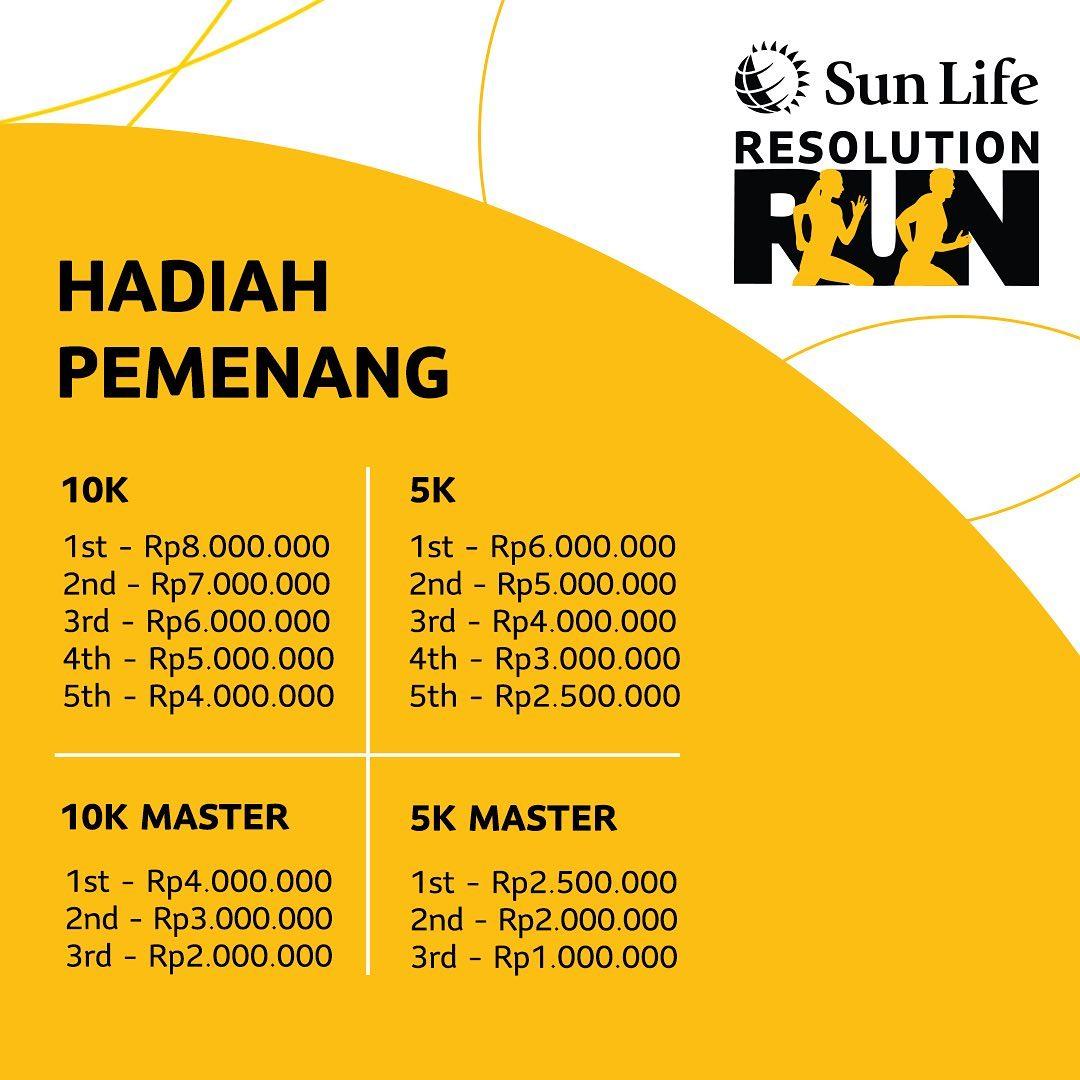 Hadiah Sun Life Resolution Run • 2020
