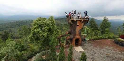 Obyek Wisata di Kediri