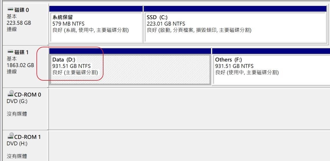 Windows 10變更磁碟機代號教學 - IT大叔