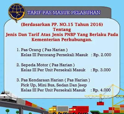 Tarif Masuk Pelabuhan Beradasarkan PP Nomor 15 Tahun 2016