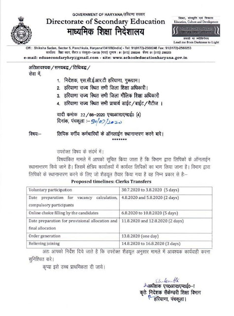 image: Clerk Transfer Drive 2020 @ Haryana-Education-News.com