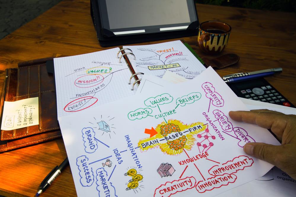mapas mentales para planificar sus tareas diarias