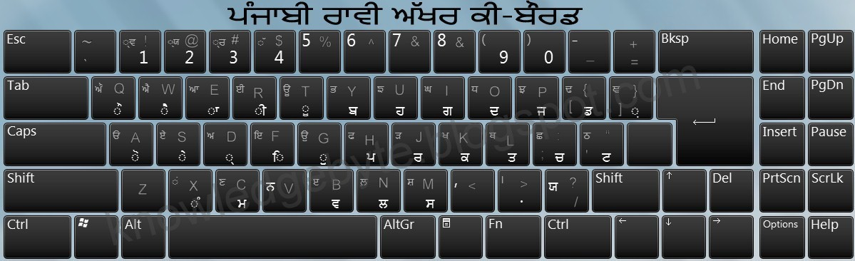 Punjabi Raavi Font Keyboard With English Characters