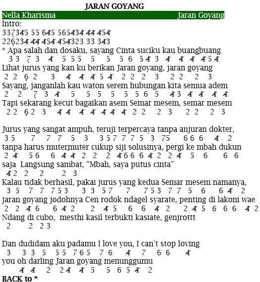 Not angka lagu jaran goyang nella kharisma pianika recorder not angka pianika lagu jaran goyang nella kharisma stopboris Image collections