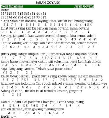 Not Angka Pianika Lagu Jaran Goyang - Nella Kharisma