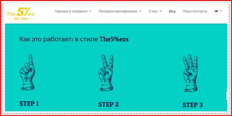 [Мошеннический сайт] the5ers.com – Отзывы, развод? Компания The5%ers мошенники!