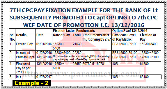 7th-cpc-pay-fixation-example-2-option-from-promotion-paramnews