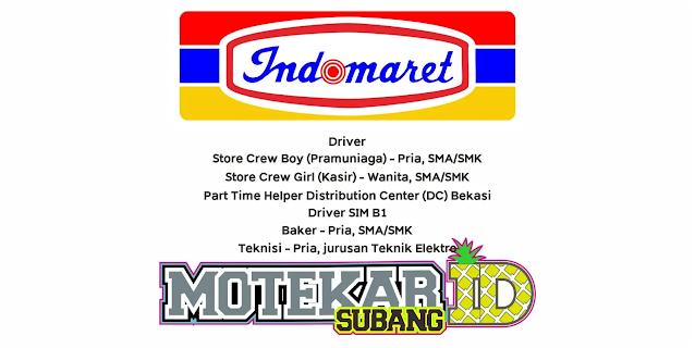 Info Loker Indomaret Bekasi Januari 2021