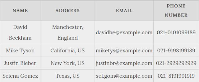 Таблица для Blogger WordPress Joomla