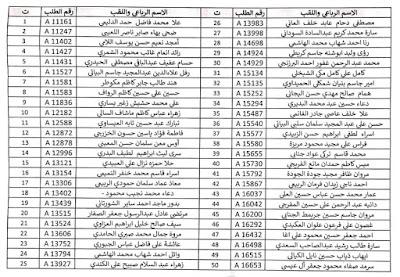 سلطة الطيران المدني العراقي تعلن عن أسماء الوجبة الثالثة وتدعوهم للمقابلة؟؟