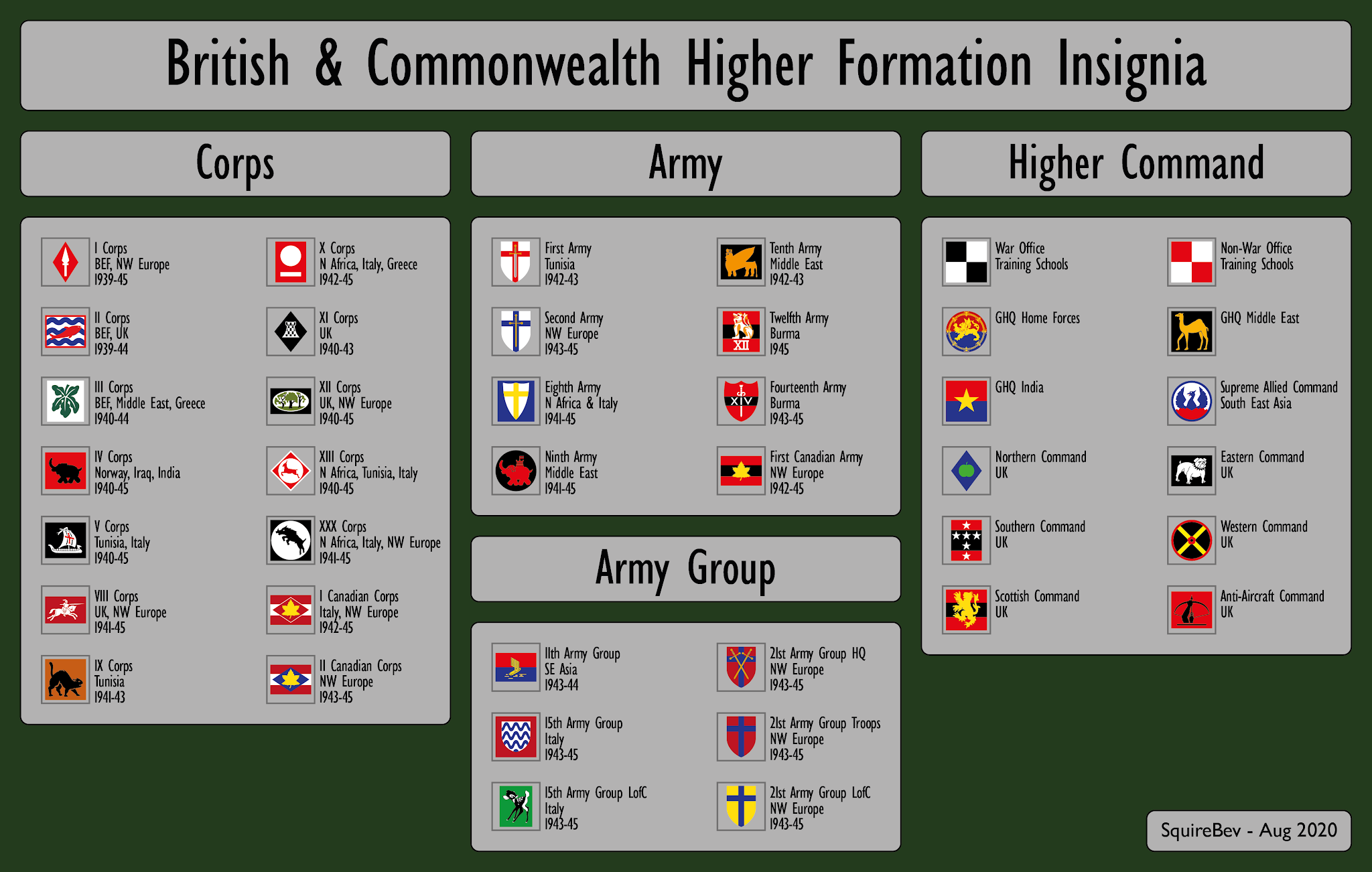 UK+-+Higher+Formation+Insignia-01.png