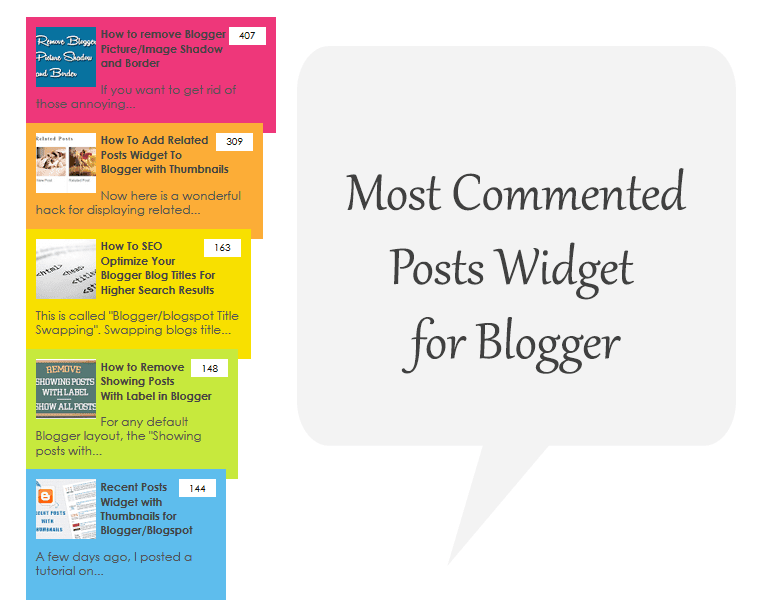 most commented posts widget