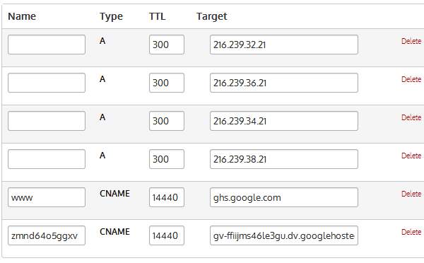 tk domain setup in blogger