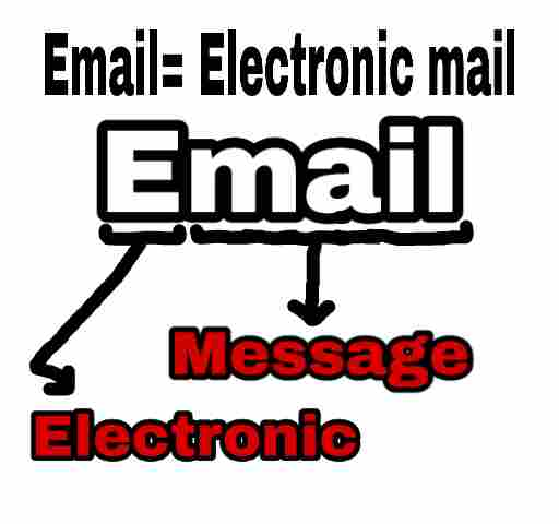 Difference between email and gmail in hindi? Email और gmail में अन्तर क्या है? Email kya hai.