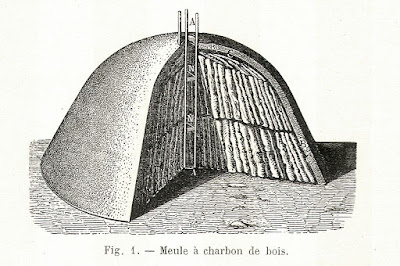 Diagrama de una carbonera