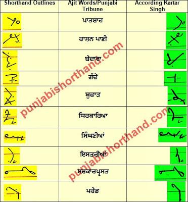 15-january-2021-ajit-tribune-shorthand-outlines