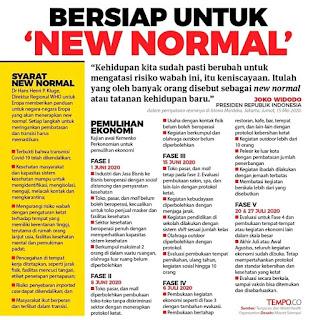 Arah IHSG jelang new normal