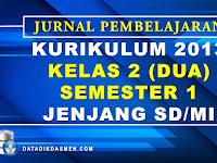 Jurnal Pembelajaran Tematik Kelas 2 Semester 1 SD/MI Kurikulum 2013 Tahun Pelajaran 2020 - 2021
