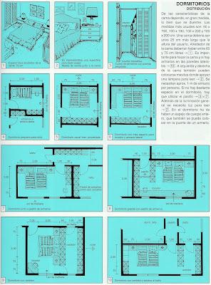 Crienza-y-Vivienda-distribucion-dormitorios-Neufert